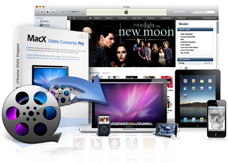 MacX HD Video Converter Pro Free Download Serial Key (Win & Mac)